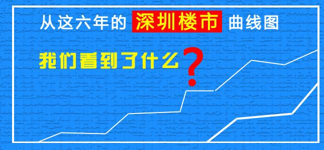 从这六年的深圳楼市曲线图,我们看到了什么?