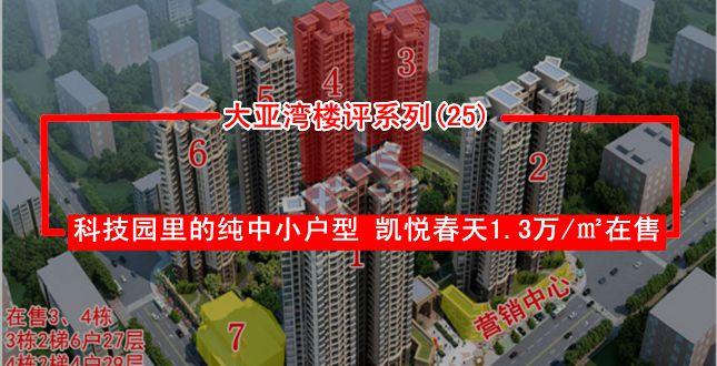 凯悦春天占地3万㎡,总建面11.6万㎡,由惠州锦阳房产开发
