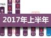 深圳房地产统计报告